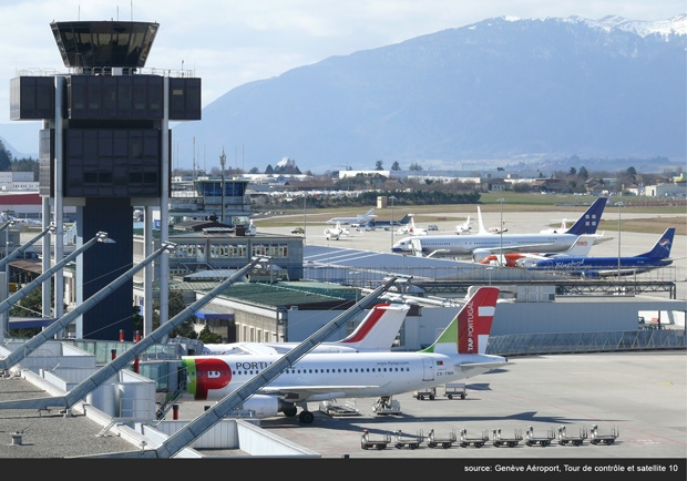 Aéroport International de Genève